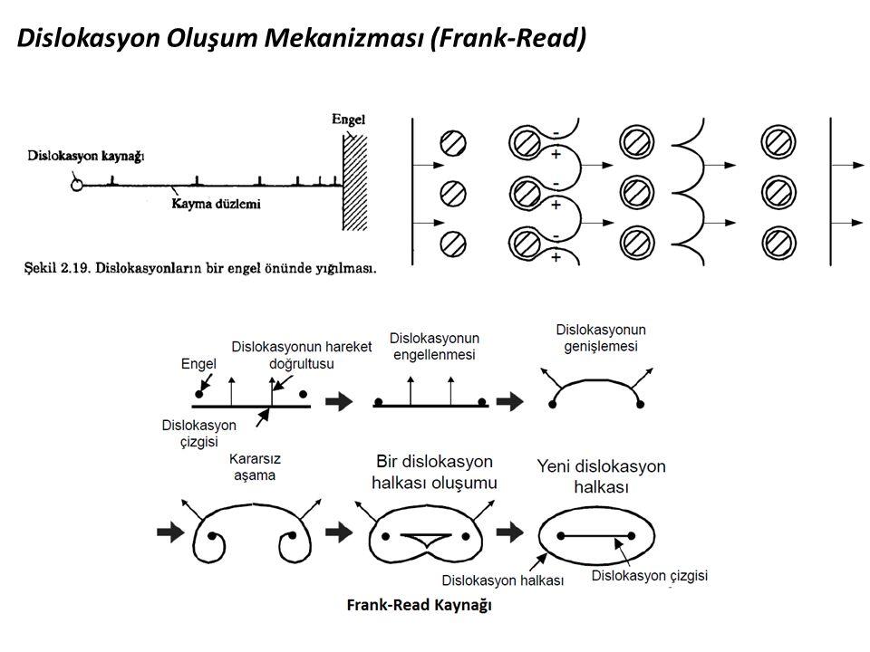 Dislokasyon Oluşum Mekanizması (Frank-Read)