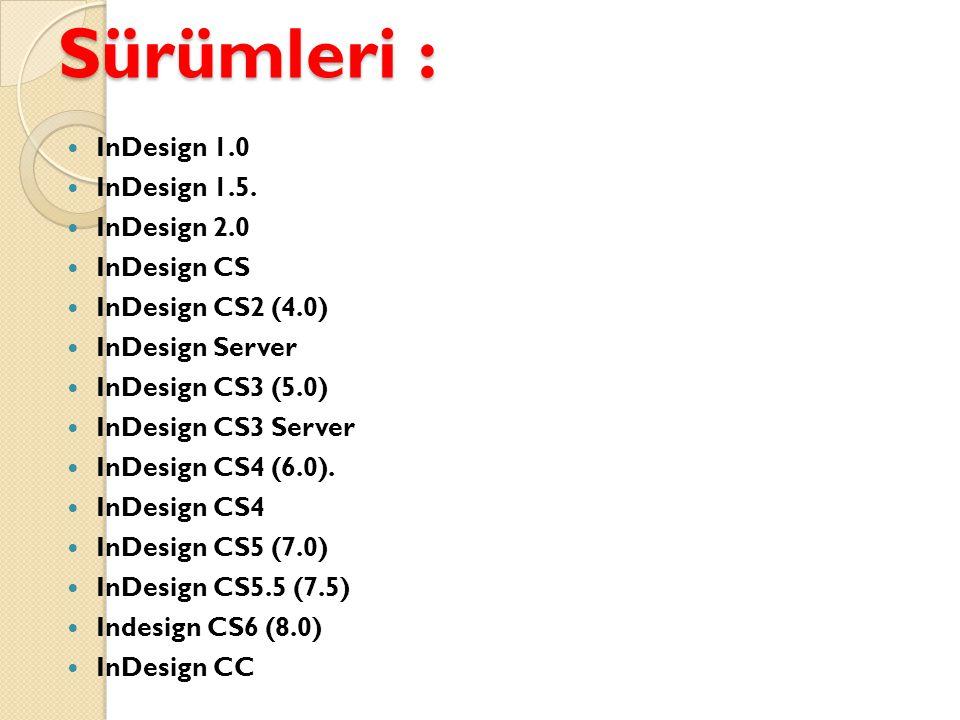 Sürümleri : InDesign 1.0 InDesign 1.5.