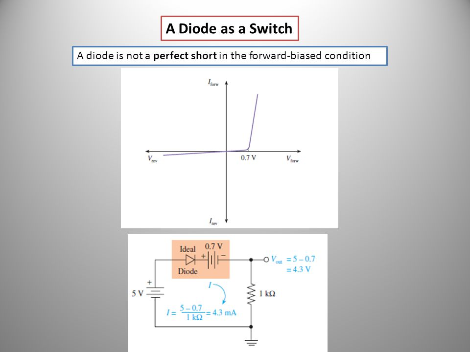 A Diode as a Switch A diode is not a perfect short in the forward-biased condition ???