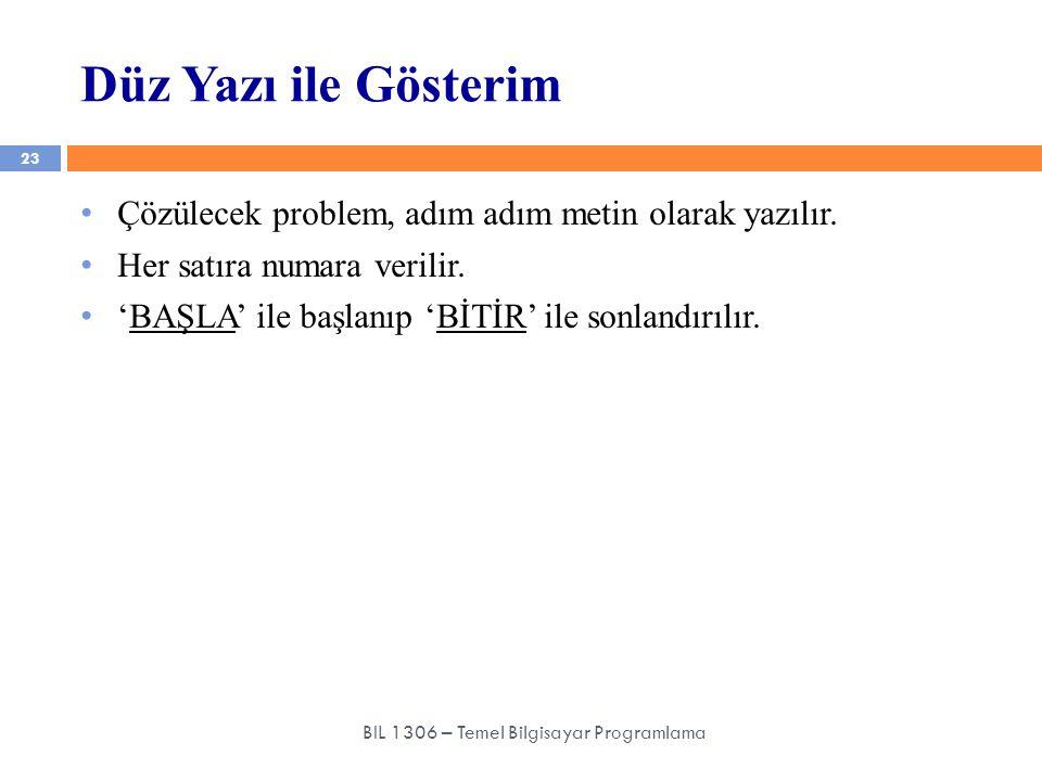 Düz Yazı ile Gösterim 23 BIL 1306 – Temel Bilgisayar Programlama Çözülecek problem, adım adım metin olarak yazılır. Her satıra numara verilir. 'BAŞLA'