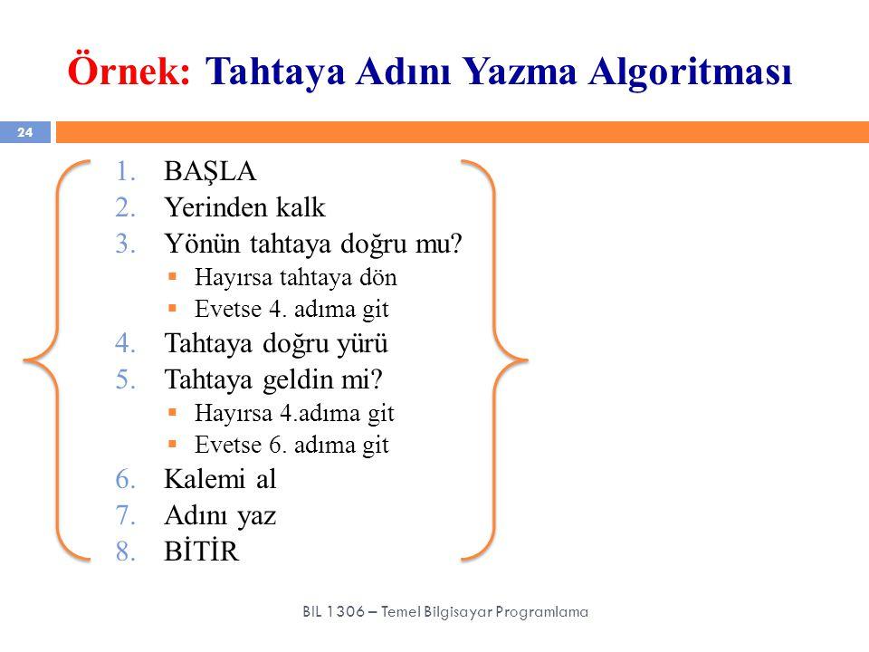Örnek: Tahtaya Adını Yazma Algoritması 24 BIL 1306 – Temel Bilgisayar Programlama 1.BAŞLA 2.Yerinden kalk 3.Yönün tahtaya doğru mu?  Hayırsa tahtaya