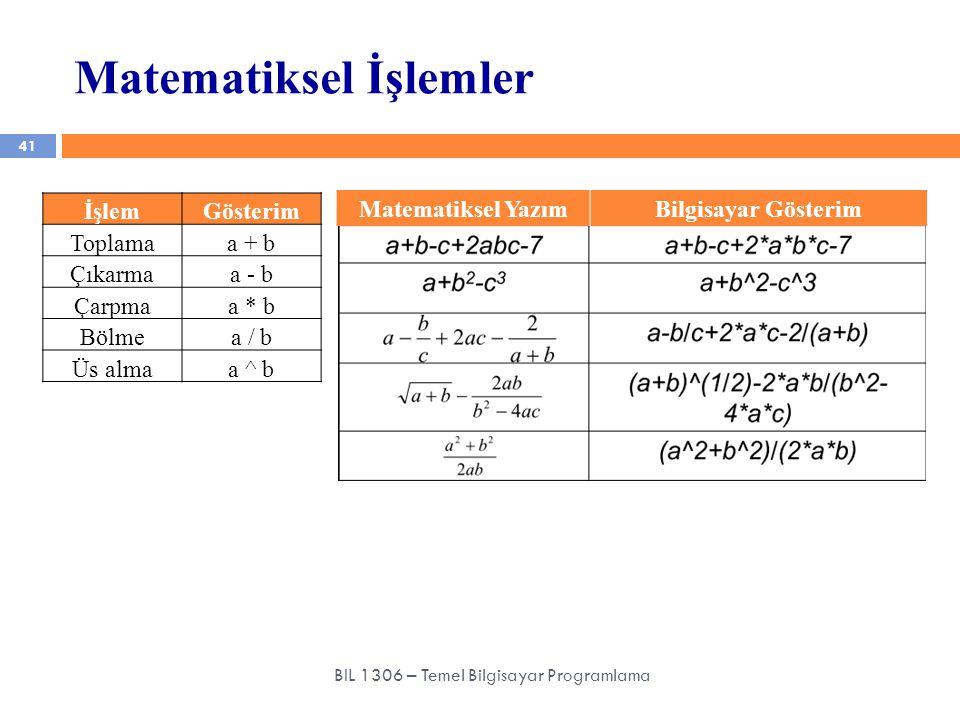 Matematiksel İşlemler 41 BIL 1306 – Temel Bilgisayar Programlama İşlemGösterim Toplamaa + b Çıkarmaa - b Çarpmaa * b Bölmea / b Üs almaa ^ b Matematik