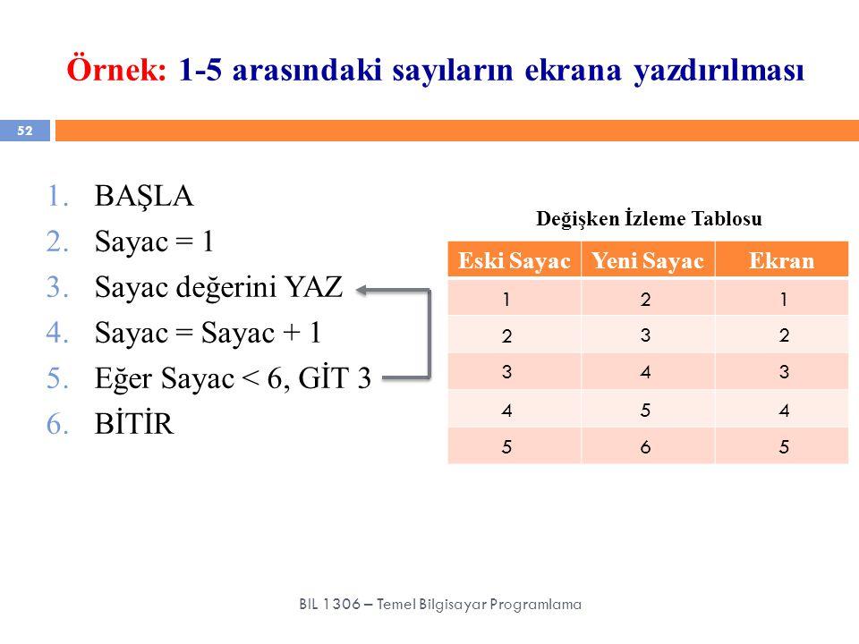 Örnek: 1-5 arasındaki sayıların ekrana yazdırılması 52 BIL 1306 – Temel Bilgisayar Programlama 1.BAŞLA 2.Sayac = 1 3.Sayac değerini YAZ 4.Sayac = Saya