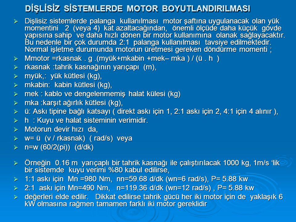 DİŞLİSİZ SİSTEMLERDE MOTOR BOYUTLANDIRILMASI  Dişlisiz sistemlerde palanga kullanılması motor şaftına uygulanacak olan yük momentini 2 (veya 4) kat a