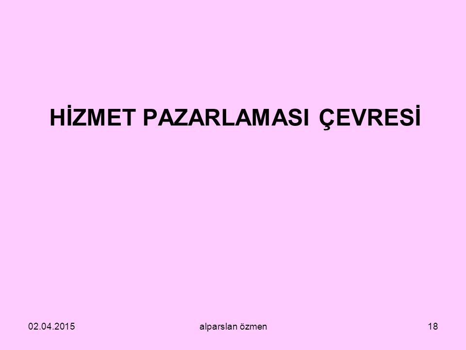 HİZMET PAZARLAMASI ÇEVRESİ 02.04.2015alparslan özmen18