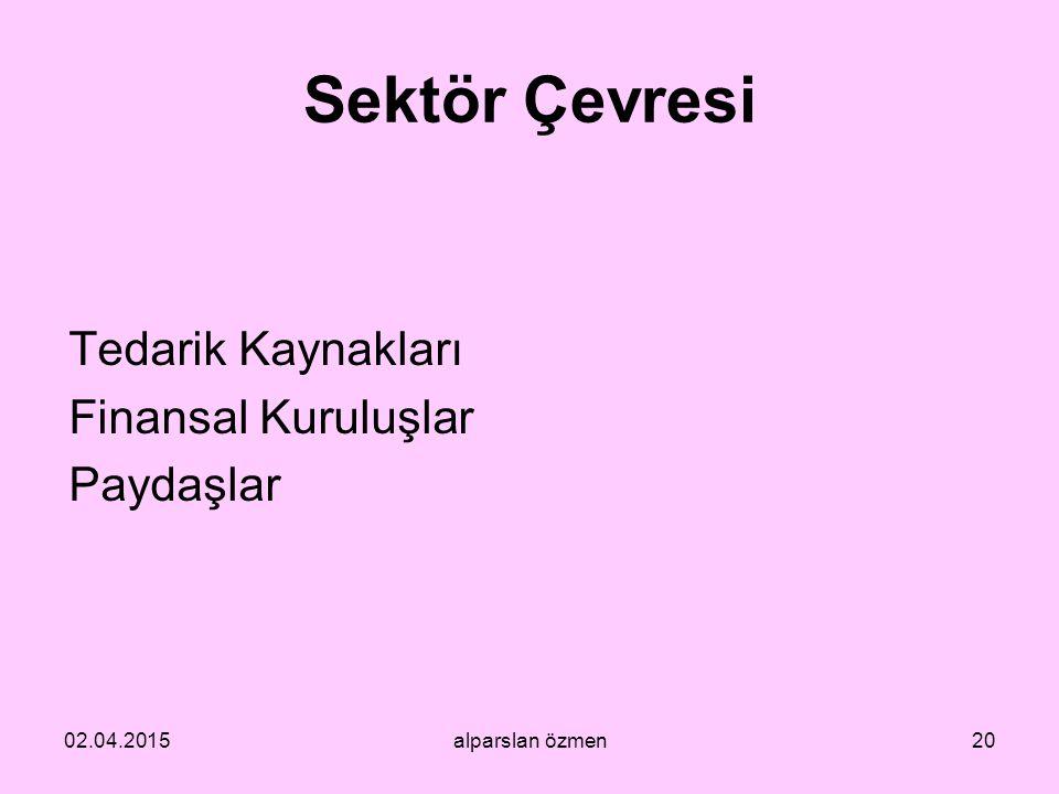 Sektör Çevresi Tedarik Kaynakları Finansal Kuruluşlar Paydaşlar 02.04.2015alparslan özmen20