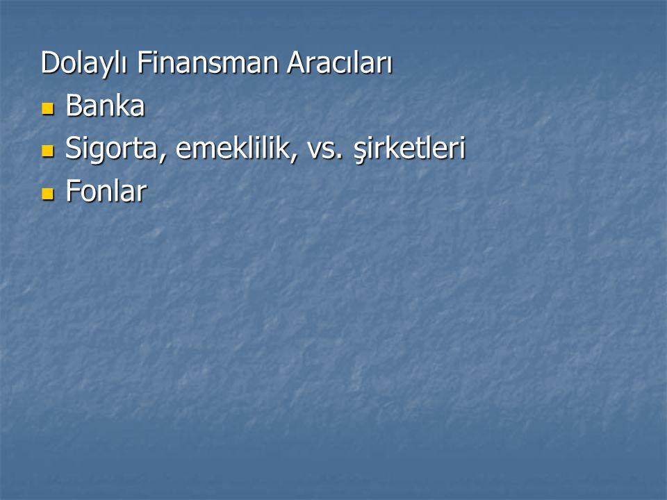 Dolaylı Finansman Aracıları Banka Banka Sigorta, emeklilik, vs.
