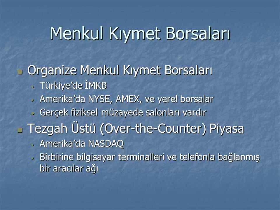 Menkul Kıymet Borsaları n Organize Menkul Kıymet Borsaları Türkiye'de İMKB Türkiye'de İMKB Amerika'da NYSE, AMEX, ve yerel borsalar Amerika'da NYSE, AMEX, ve yerel borsalar  Gerçek fiziksel müzayede salonları vardır n Tezgah Üstü (Over-the-Counter) Piyasa Amerika'da NASDAQ Amerika'da NASDAQ Birbirine bilgisayar terminalleri ve telefonla bağlanmış bir aracılar ağı Birbirine bilgisayar terminalleri ve telefonla bağlanmış bir aracılar ağı