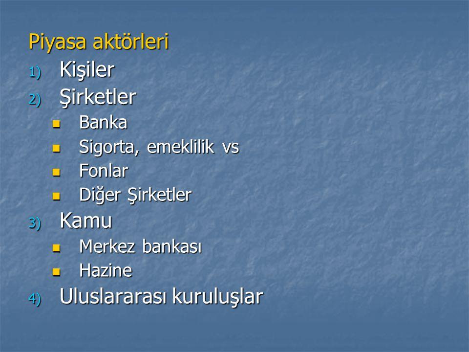 Piyasa aktörleri 1) Kişiler 2) Şirketler Banka Banka Sigorta, emeklilik vs Sigorta, emeklilik vs Fonlar Fonlar Diğer Şirketler Diğer Şirketler 3) Kamu Merkez bankası Merkez bankası Hazine Hazine 4) Uluslararası kuruluşlar