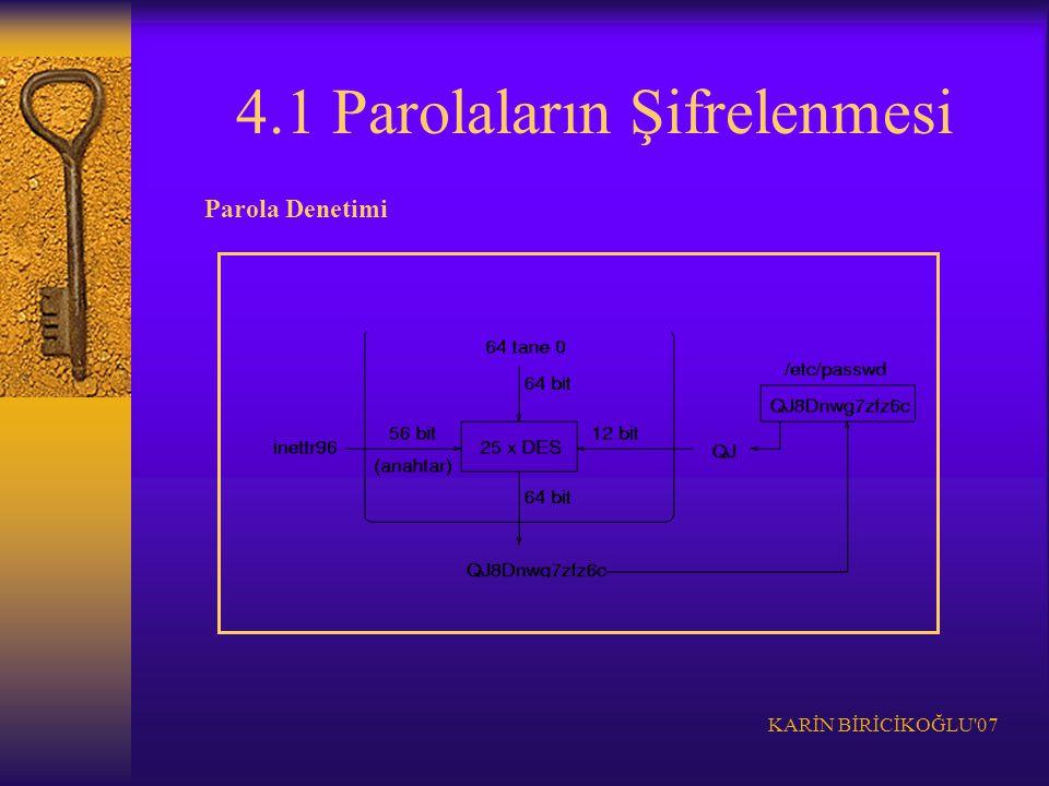 KARİN BİRİCİKOĞLU'07 4.1 Parolaların Şifrelenmesi Parola Denetimi