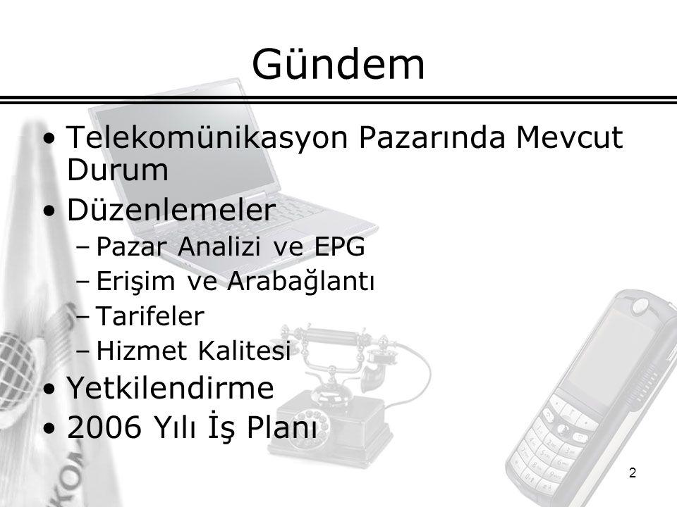 3 GSM ve PSTN Pazarında Abone Sayıları Aralık 2005 Abone Sayısı
