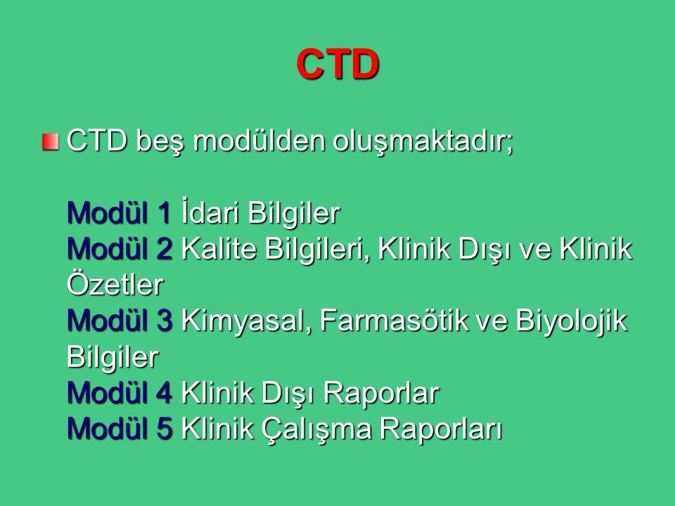 CTD CTD beş modülden oluşmaktadır; Modül 1 İdari Bilgiler Modül 2 Kalite Bilgileri, Klinik Dışı ve Klinik Özetler Modül 3 Kimyasal, Farmasötik ve Biyo