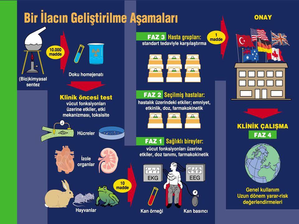 TÜRKİYE'DE RUHSATLANDIRMA Ülkemizde ilaçların ruhsatlandırılması için yapılacak işlemler ilacın referans veya eşdeğer olmasına göre farklılık göstermektedir.