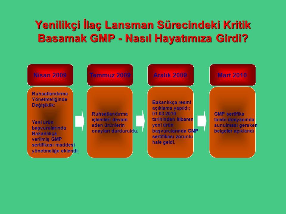 Yenilikçi İlaç Lansman Sürecindeki Kritik Basamak GMP - Nasıl Hayatımıza Girdi? Nisan 2009 Ruhsatlandırma Yönetmeliğinde Değişiklik: Yeni ürün başvuru