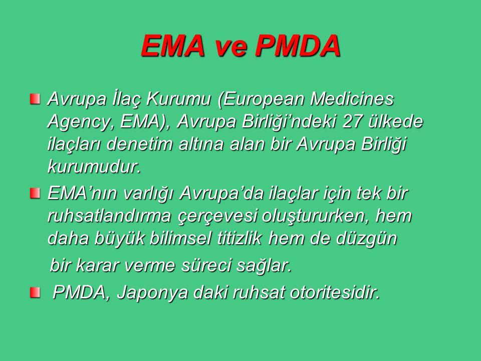 EMA ve PMDA Avrupa İlaç Kurumu (European Medicines Agency, EMA), Avrupa Birliği'ndeki 27 ülkede ilaçları denetim altına alan bir Avrupa Birliği kurumu