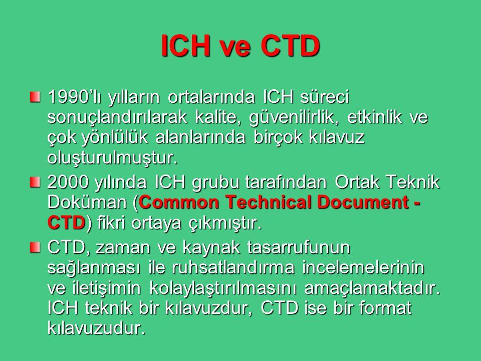 ICH ve CTD 1990'lı yılların ortalarında ICH süreci sonuçlandırılarak kalite, güvenilirlik, etkinlik ve çok yönlülük alanlarında birçok kılavuz oluştur