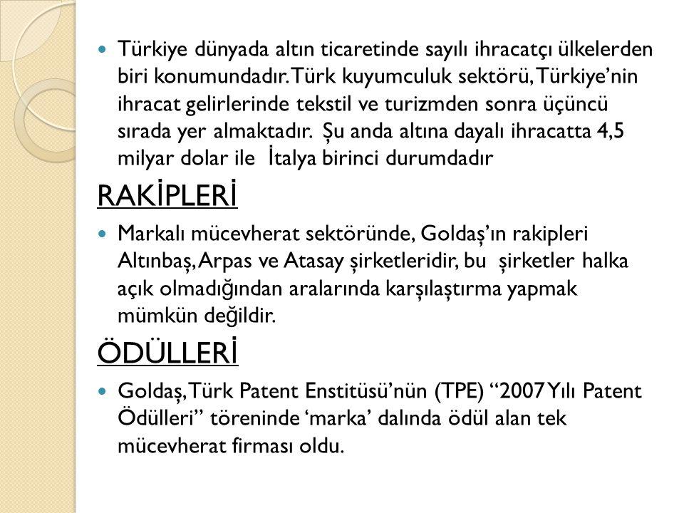 Türkiye dünyada altın ticaretinde sayılı ihracatçı ülkelerden biri konumundadır. Türk kuyumculuk sektörü, Türkiye'nin ihracat gelirlerinde tekstil ve