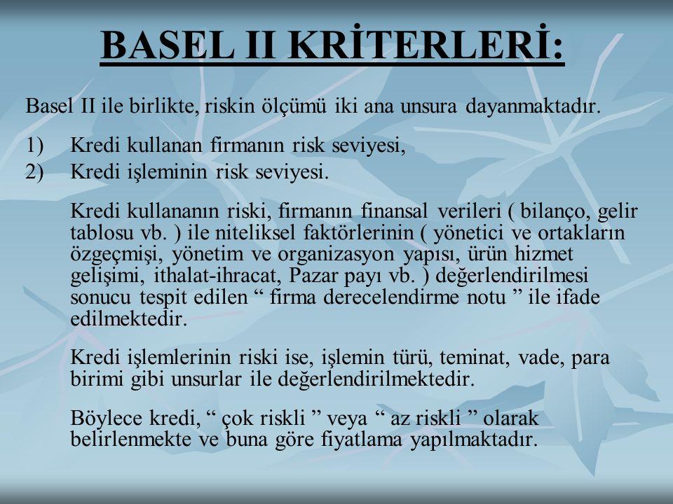BASEL II KRİTERLERİ: Basel II ile birlikte, riskin ölçümü iki ana unsura dayanmaktadır.