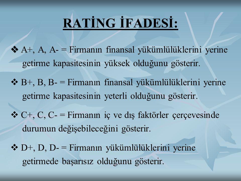 RATİNG İFADESİ:   A+, A, A- = Firmanın finansal yükümlülüklerini yerine getirme kapasitesinin yüksek olduğunu gösterir.   B+, B, B- = Firmanın fin
