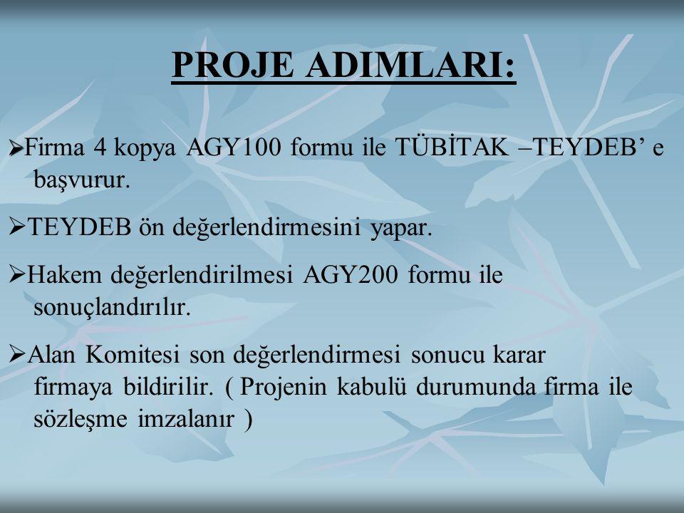 PROJE ADIMLARI:   Firma 4 kopya AGY100 formu ile TÜBİTAK –TEYDEB' e başvurur.   TEYDEB ön değerlendirmesini yapar.   Hakem değerlendirilmesi AGY