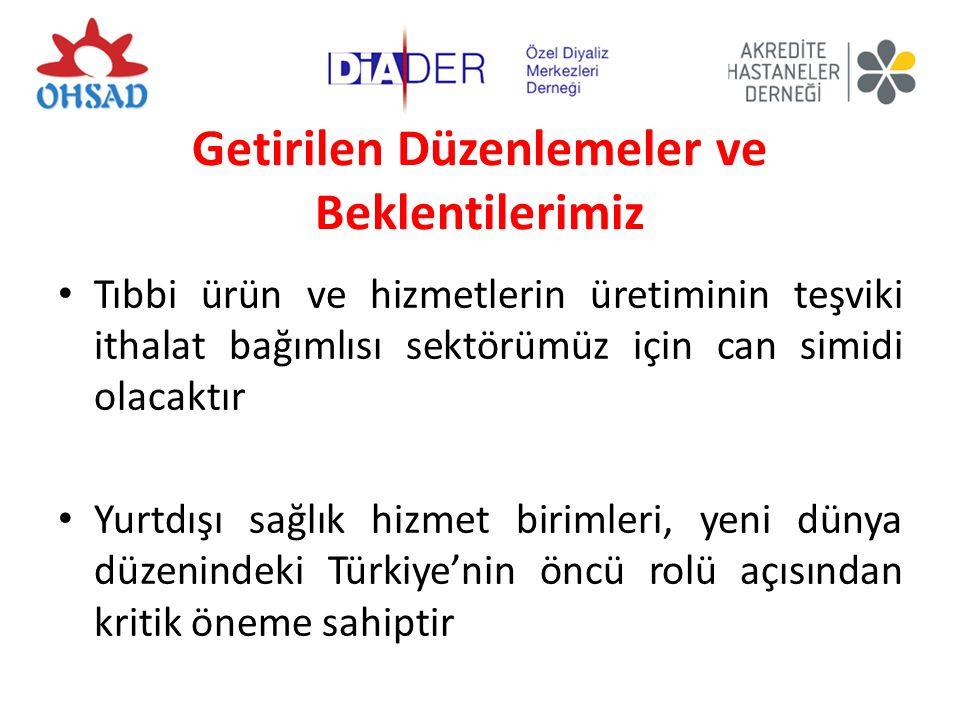 Getirilen Düzenlemeler ve Beklentilerimiz Tıbbi ürün ve hizmetlerin üretiminin teşviki ithalat bağımlısı sektörümüz için can simidi olacaktır Yurtdışı sağlık hizmet birimleri, yeni dünya düzenindeki Türkiye'nin öncü rolü açısından kritik öneme sahiptir