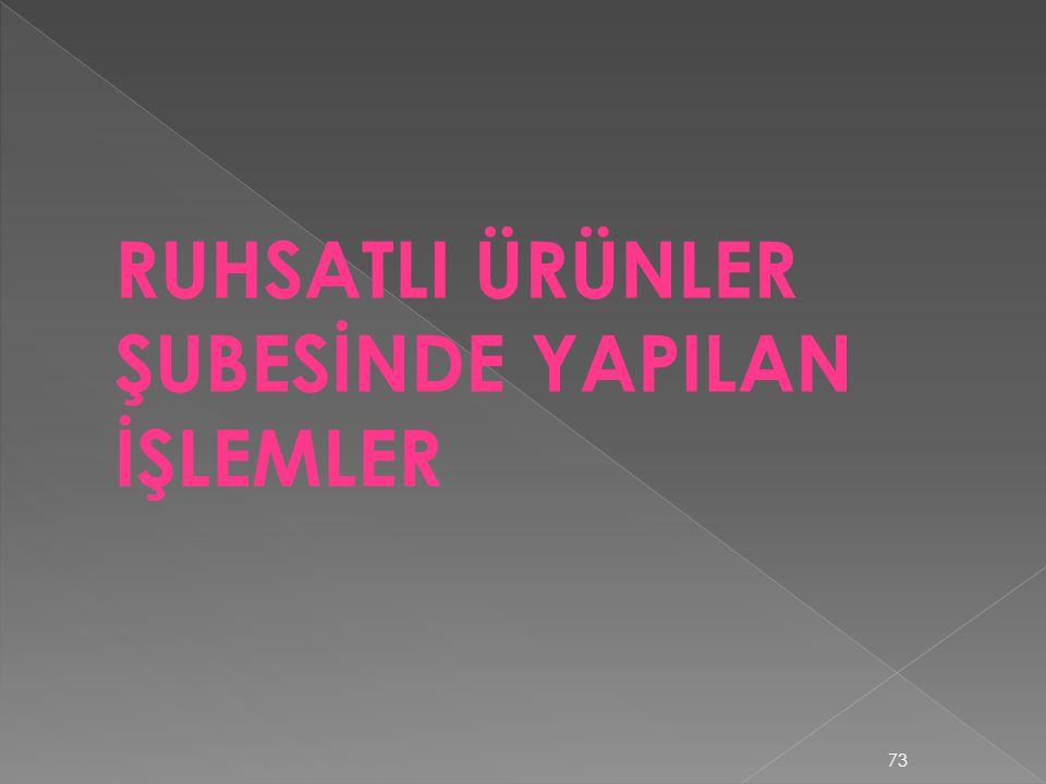 RUHSATLI ÜRÜNLER ŞUBESİNDE YAPILAN İŞLEMLER 73