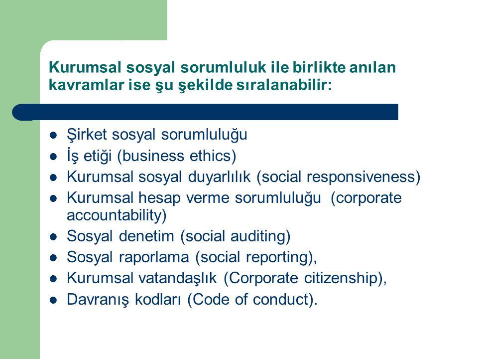 Kurumsal sosyal sorumluluk ile birlikte anılan kavramlar ise şu şekilde sıralanabilir: Şirket sosyal sorumluluğu İş etiği (business ethics) Kurumsal s