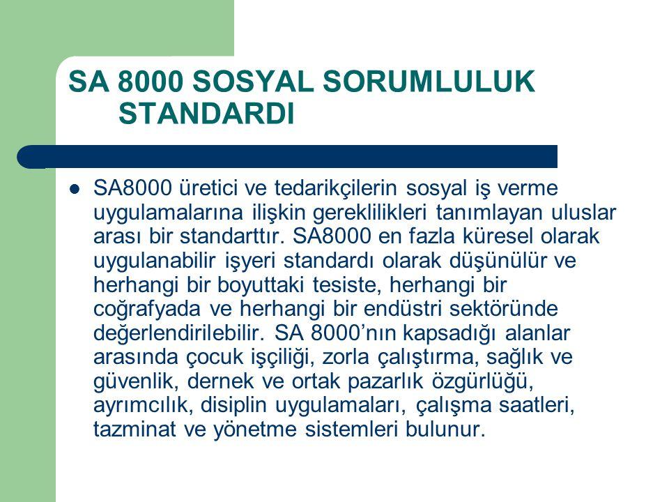 SA 8000 SOSYAL SORUMLULUK STANDARDI SA8000 üretici ve tedarikçilerin sosyal iş verme uygulamalarına ilişkin gereklilikleri tanımlayan uluslar arası bi