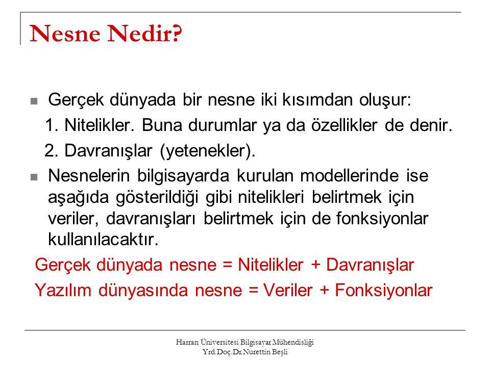 Harran Üniversitesi Bilgisayar Mühendisliği Yrd.Doç.Dr.Nurettin Beşli Nesne Nedir.