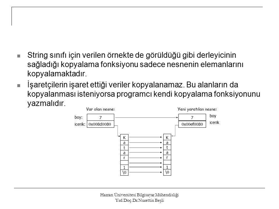 Harran Üniversitesi Bilgisayar Mühendisliği Yrd.Doç.Dr.Nurettin Beşli String sınıfı için verilen örnekte de görüldüğü gibi derleyicinin sağladığı kopyalama fonksiyonu sadece nesnenin elemanlarını kopyalamaktadır.