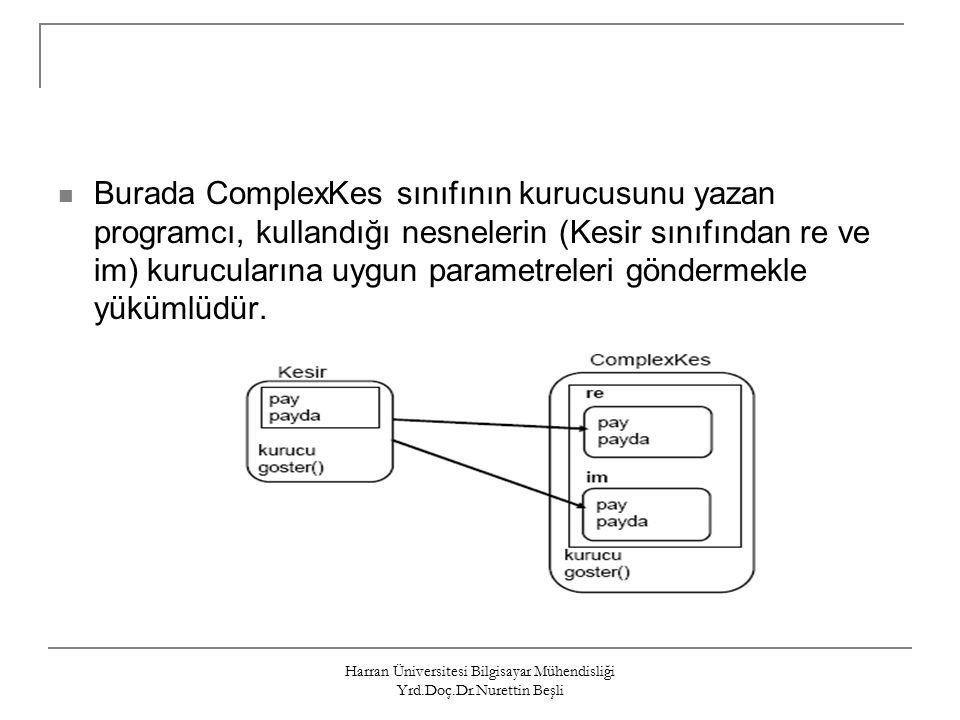 Harran Üniversitesi Bilgisayar Mühendisliği Yrd.Doç.Dr.Nurettin Beşli Burada ComplexKes sınıfının kurucusunu yazan programcı, kullandığı nesnelerin (Kesir sınıfından re ve im) kurucularına uygun parametreleri göndermekle yükümlüdür.