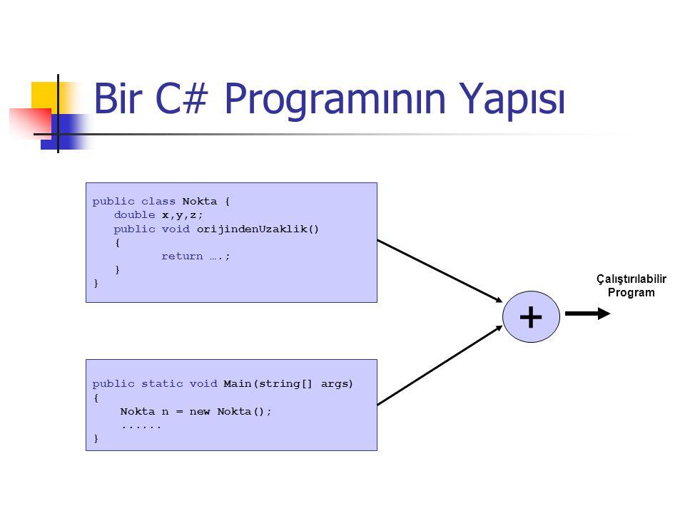 Bir C# Programının Yapısı public class Nokta { double x,y,z; public void orijindenUzaklik() { return ….; } public static void Main(string[] args) { Nokta n = new Nokta();......