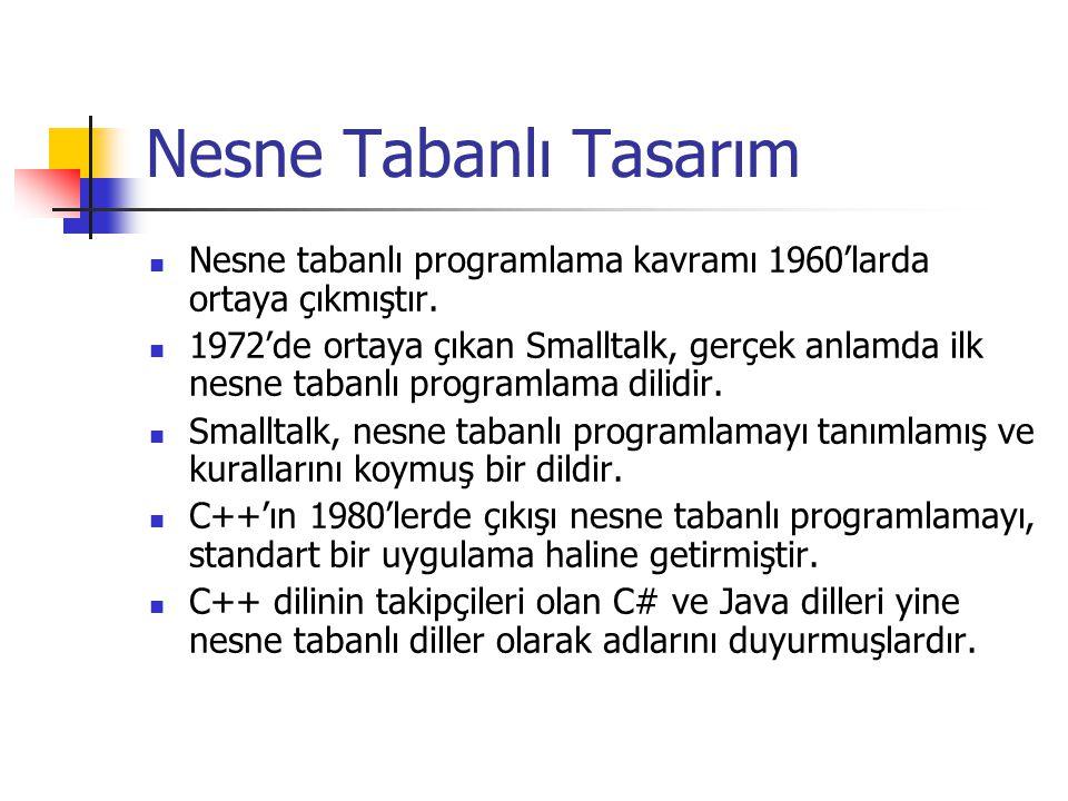 Nesne Tabanlı Tasarım Nesne tabanlı programlama kavramı 1960'larda ortaya çıkmıştır.