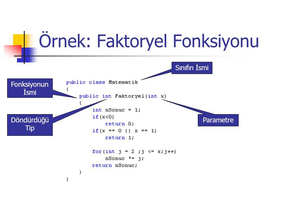 Örnek: Faktoryel Fonksiyonu Sınıfın İsmi Fonksiyonun İsmi Döndürdüğü Tip Parametre