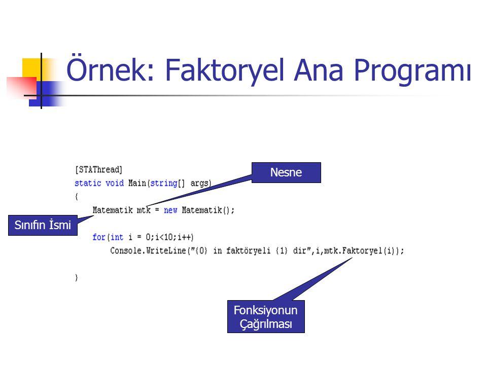 Örnek: Faktoryel Ana Programı Sınıfın İsmi Nesne Fonksiyonun Çağrılması