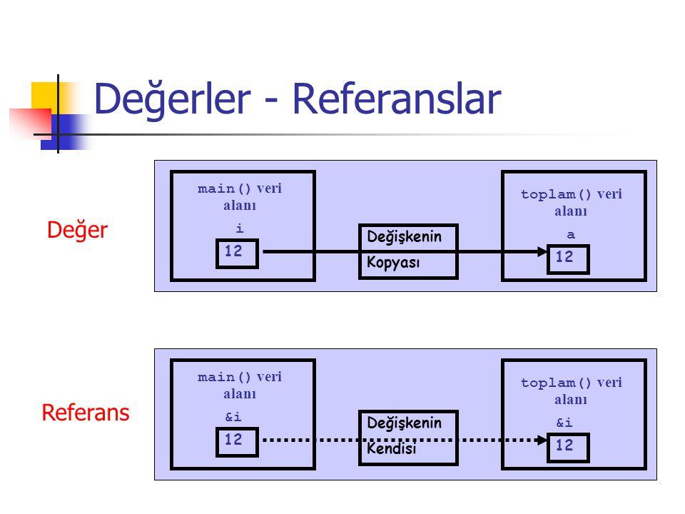Değerler - Referanslar main() veri alanı 12 i toplam() veri alanı Değişkenin Kopyası 12 a main() veri alanı 12 &i toplam() veri alanı Değişkenin Kendisi 12 &i Değer Referans