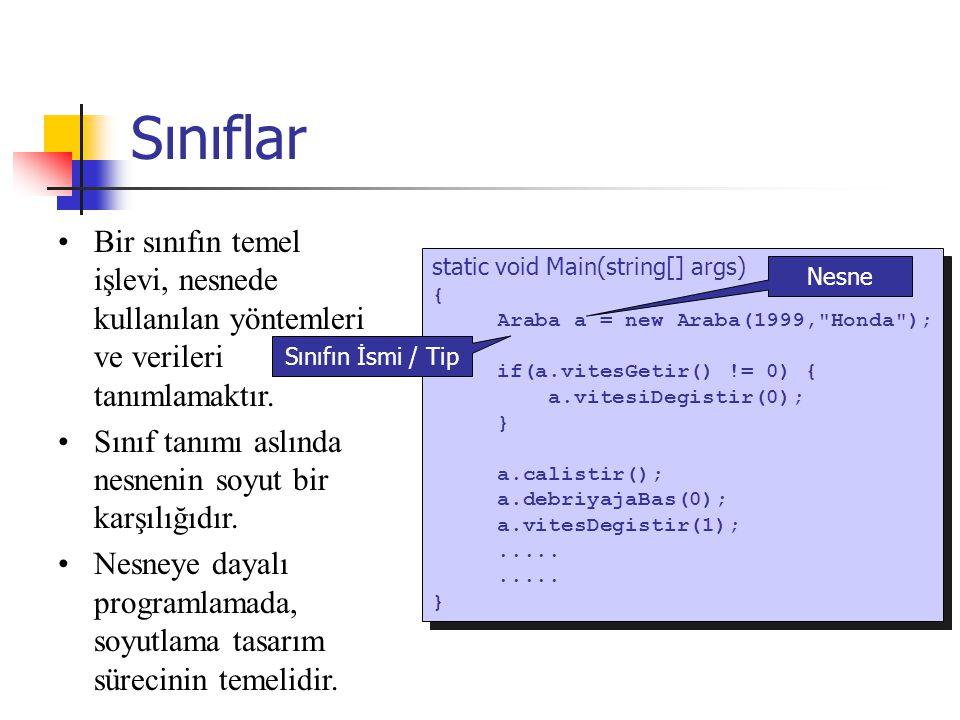 Sınıflar: Statik Üyeler Statik fonksiyonları kullanmak için nesneye ihtiyaç yoktur.
