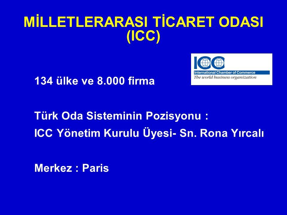 134 ülke ve 8.000 firma Türk Oda Sisteminin Pozisyonu : ICC Yönetim Kurulu Üyesi- Sn. Rona Yırcalı Merkez : Paris MİLLETLERARASI TİCARET ODASI (ICC)