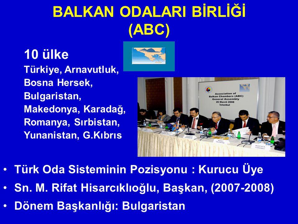 BALKAN ODALARI BİRLİĞİ (ABC) 10 ülke Türkiye, Arnavutluk, Bosna Hersek, Bulgaristan, Makedonya, Karadağ, Romanya, Sırbistan, Yunanistan, G.Kıbrıs Türk Oda Sisteminin Pozisyonu : Kurucu Üye Sn.