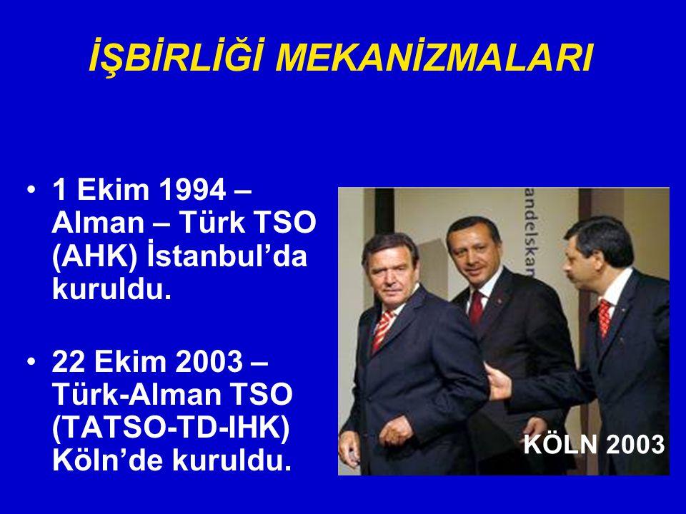 1 Ekim 1994 – Alman – Türk TSO (AHK) İstanbul'da kuruldu. 22 Ekim 2003 – Türk-Alman TSO (TATSO-TD-IHK) Köln'de kuruldu. İŞBİRLİĞİ MEKANİZMALARI KÖLN 2