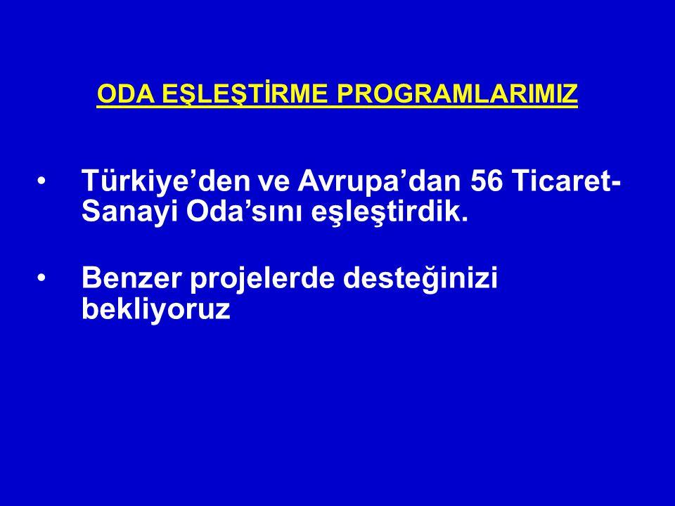 ODA EŞLEŞTİRME PROGRAMLARIMIZ Türkiye'den ve Avrupa'dan 56 Ticaret- Sanayi Oda'sını eşleştirdik. Benzer projelerde desteğinizi bekliyoruz