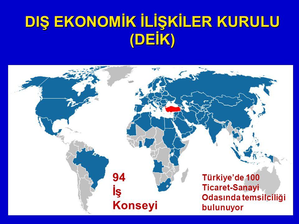 DIŞ EKONOMİK İLİŞKİLER KURULU (DEİK) 94 İş Konseyi Türkiye'de 100 Ticaret-Sanayi Odasında temsilciliği bulunuyor