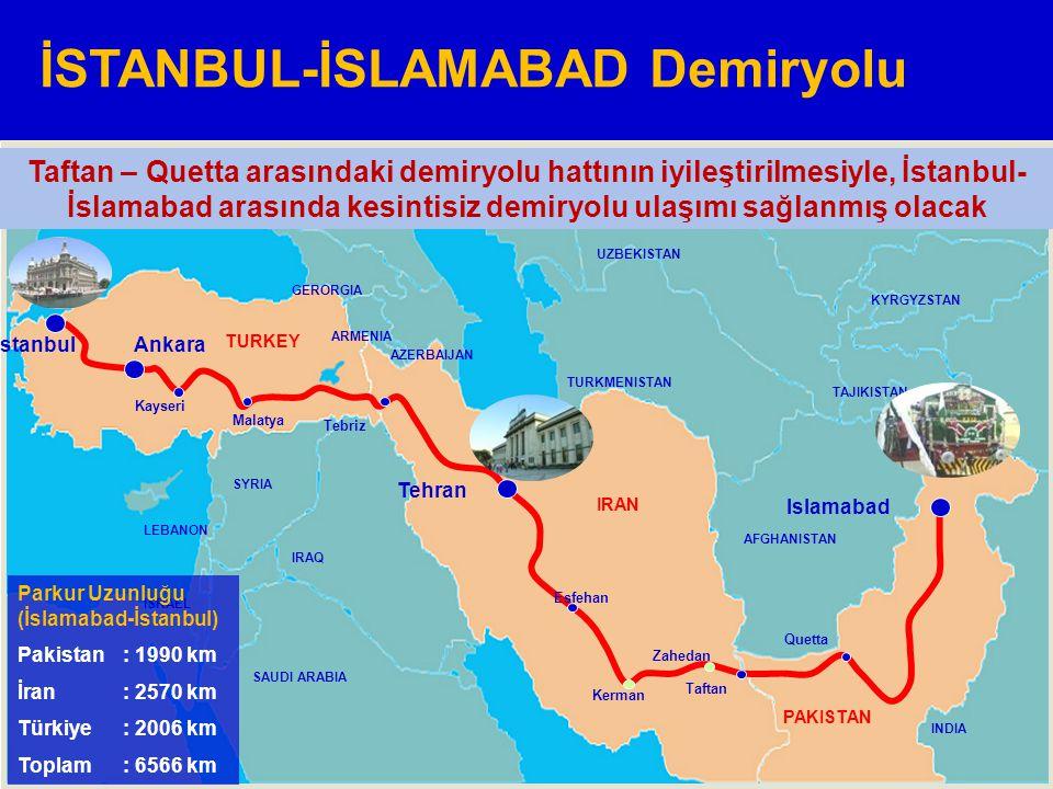 UZBEKISTAN TAJIKISTAN KYRGYZSTAN KAZAKHSTAN TURKMENISTAN AFGHANISTAN IRAN PAKISTAN TURKEY AZERBAIJAN ARMENIA GERORGIA RUSSIA INDIA IRAQ SYRIA LEBANON ISRAEL SAUDI ARABIA Tehran Ankara Quetta Zahedan Kerman Tebriz Malatya Kayseri Taftan Esfehan Parkur Uzunluğu (İslamabad-İstanbul) Pakistan: 1990 km İran: 2570 km Türkiye: 2006 km Toplam: 6566 km Taftan – Quetta arasındaki demiryolu hattının iyileştirilmesiyle, İstanbul- İslamabad arasında kesintisiz demiryolu ulaşımı sağlanmış olacak İstanbul Islamabad İSTANBUL-İSLAMABAD Demiryolu