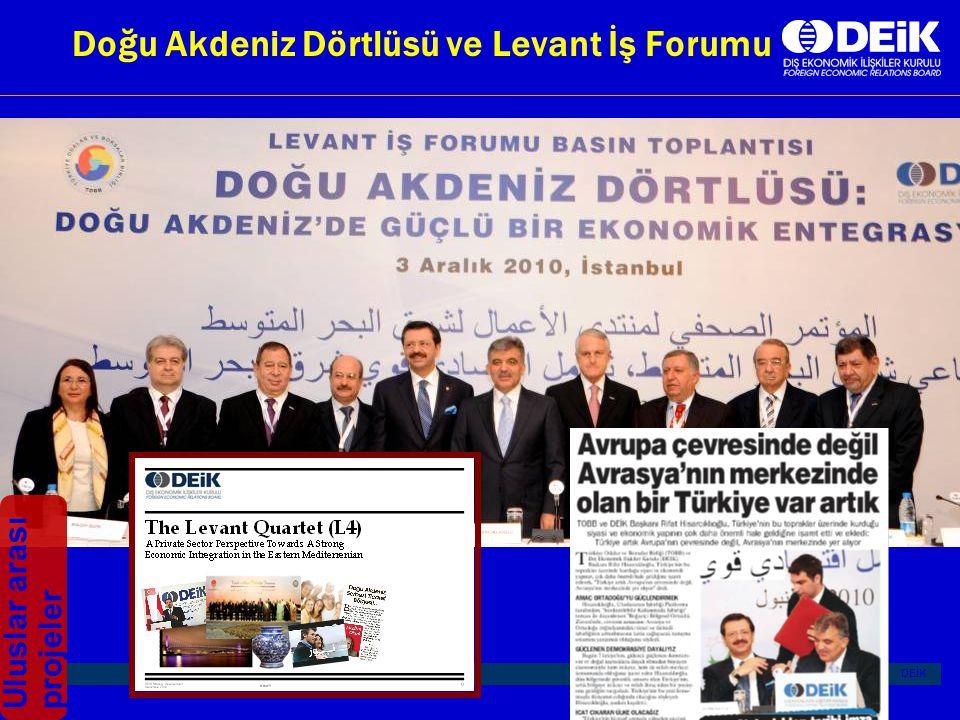 I Doğu Akdeniz Dörtlüsü ve Levant İş Forumu | DEİK Uluslar arası projeler