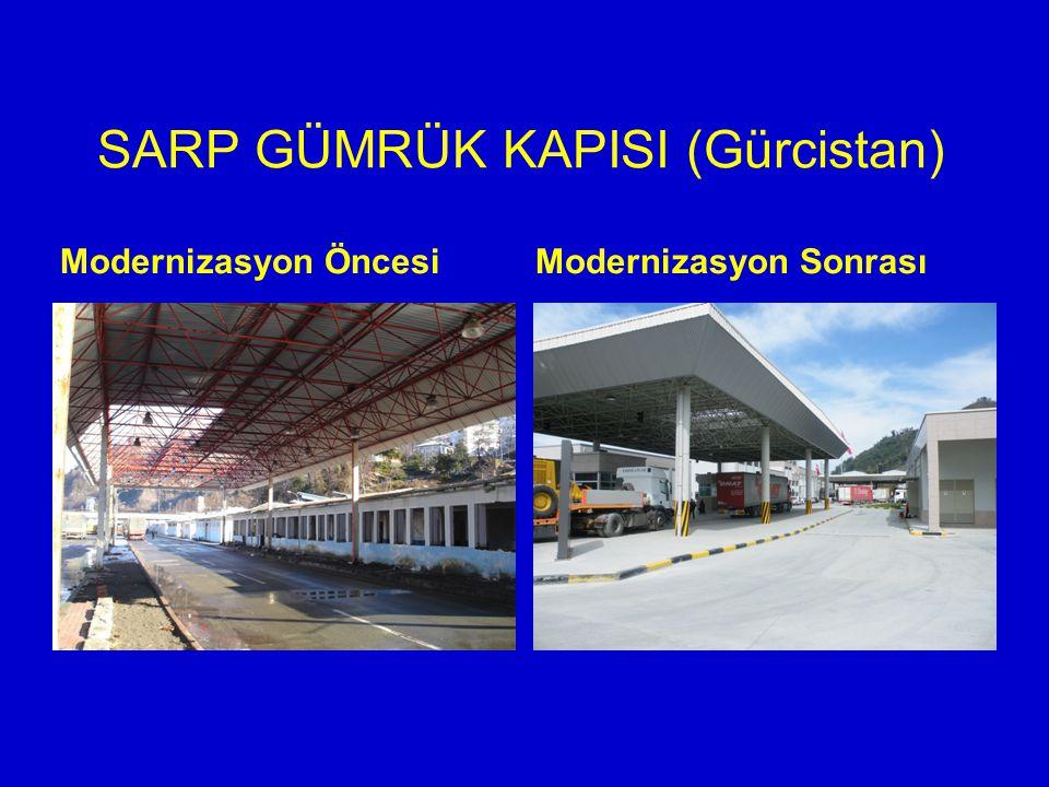 SARP GÜMRÜK KAPISI (Gürcistan) Modernizasyon ÖncesiModernizasyon Sonrası