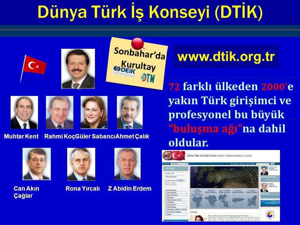 8 I Dünya Türk İş Konseyi (DTİK) I www.dtik.org.tr 72 farklı ülkeden 2000' e yakın Türk girişimci ve profesyonel bu büyük buluşma ağı na dahil oldular.