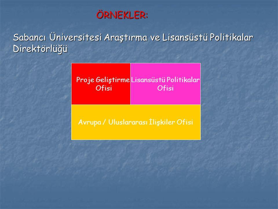 Proje Geliştirme Ofisi Lisansüstü Politikalar Ofisi Avrupa / Uluslararası İlişkiler Ofisi ÖRNEKLER: Sabancı Üniversitesi Araştırma ve Lisansüstü Politikalar Direktörlüğü