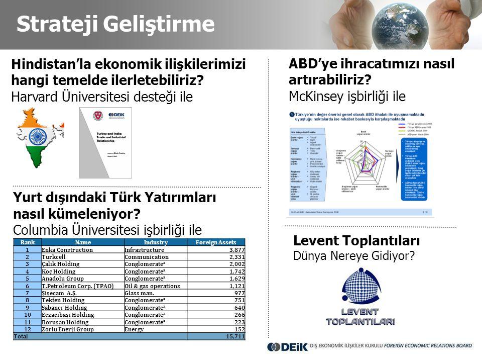 Strateji Geliştirme ABD'ye ihracatımızı nasıl artırabiliriz? McKinsey işbirliği ile Yurt dışındaki Türk Yatırımları nasıl kümeleniyor? Columbia Üniver