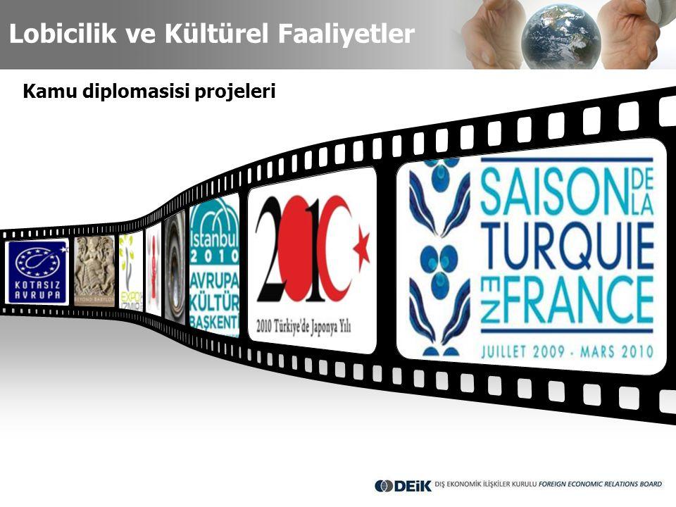 Kamu diplomasisi projeleri Lobicilik ve Kültürel Faaliyetler