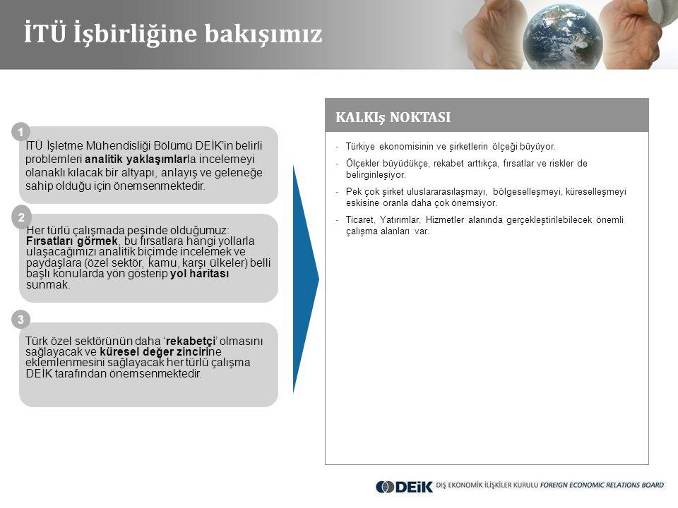 İTÜ İşbirliğine bakışımız -Türkiye ekonomisinin ve şirketlerin ölçeği büyüyor. -Ölçekler büyüdükçe, rekabet arttıkça, fırsatlar ve riskler de belirgin